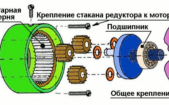 Схема устройства редуктора