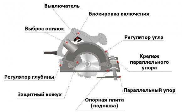 Схема устройства ручной